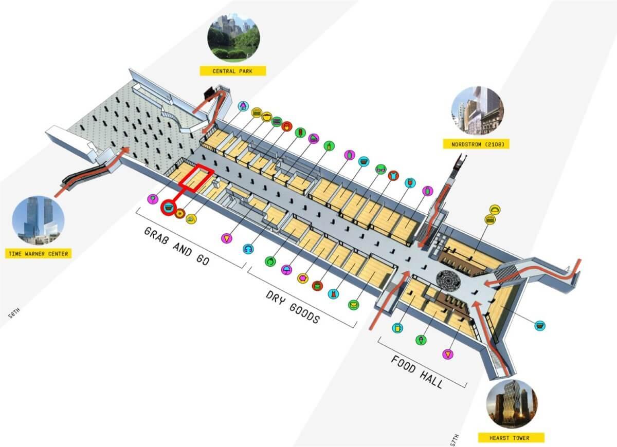Turnstyle Master Plan